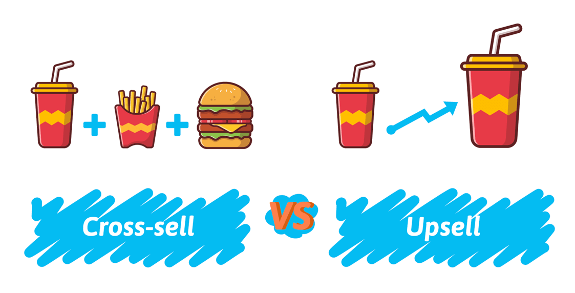 cross-sell e up-sell